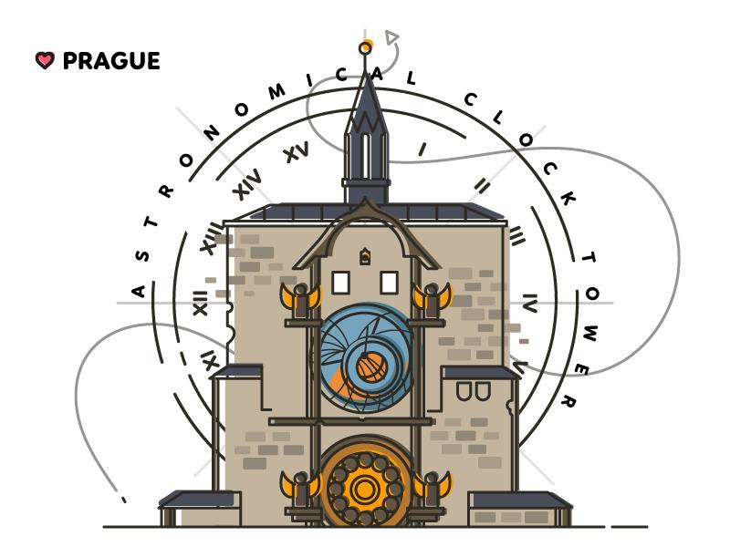 Prague - Astronomical Clock Tower